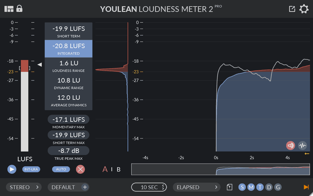 https://youlean-129cf.kxcdn.com/wp-content/uploads/2020/02/Youlean-Loudness-Meter-Dark-V2.4.0.png